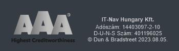 Az IT-Nav Hungary Kft. a Bisnode AAA (tripla A) tanúsítványát kapta meg